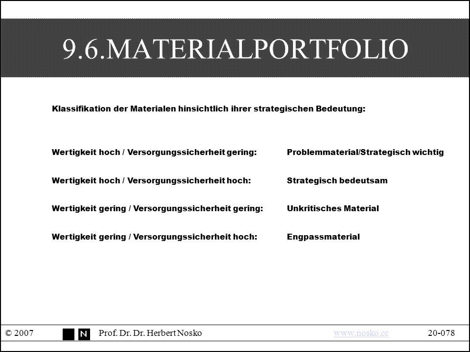 9.6.MATERIALPORTFOLIO © 2007Prof. Dr. Dr. Herbert Noskowww.nosko.cc20-078www.nosko.cc Klassifikation der Materialen hinsichtlich ihrer strategischen B