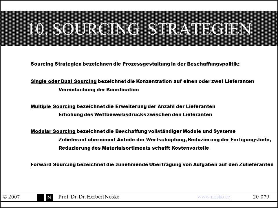 10. SOURCING STRATEGIEN © 2007Prof. Dr. Dr. Herbert Noskowww.nosko.cc20-079www.nosko.cc Sourcing Strategien bezeichnen die Prozessgestaltung in der Be