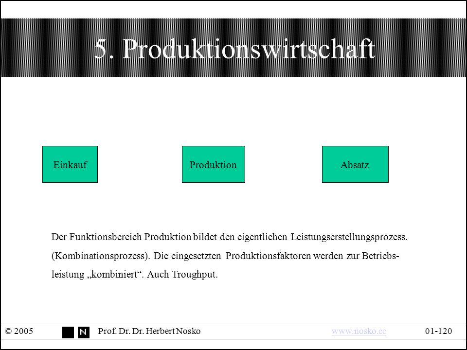 5. Produktionswirtschaft © 2005Prof. Dr. Dr. Herbert Noskowww.nosko.cc01-120www.nosko.cc Der Funktionsbereich Produktion bildet den eigentlichen Leist