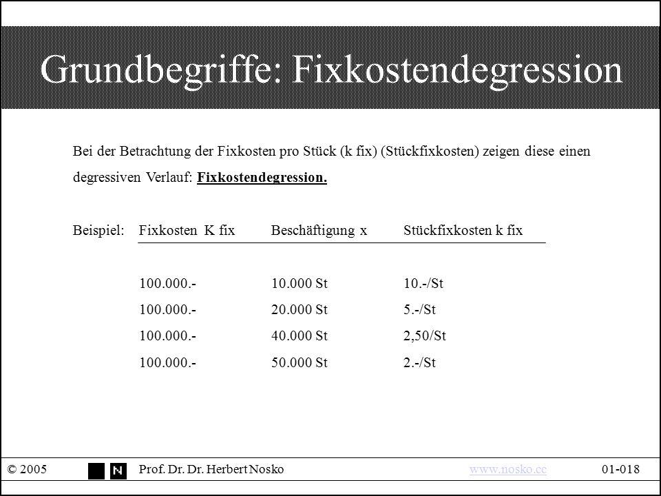 Grundbegriffe: Fixkostendegression © 2005Prof. Dr. Dr. Herbert Noskowww.nosko.cc01-018www.nosko.cc Bei der Betrachtung der Fixkosten pro Stück (k fix)
