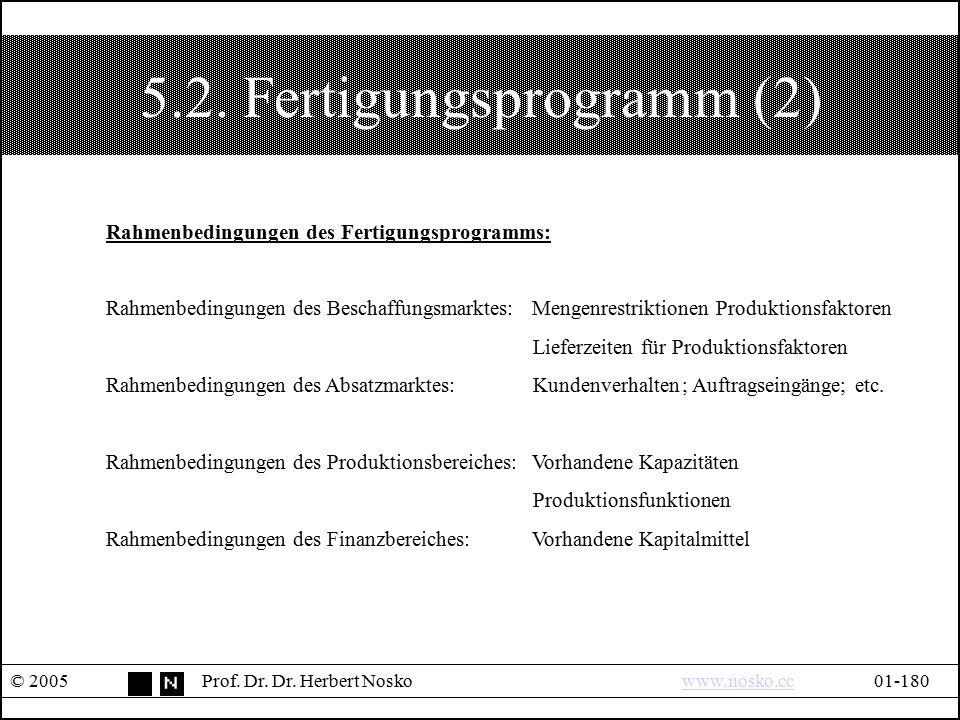 5.2. Fertigungsprogramm (2) © 2005Prof. Dr. Dr. Herbert Noskowww.nosko.cc01-180www.nosko.cc Rahmenbedingungen des Fertigungsprogramms: Rahmenbedingung