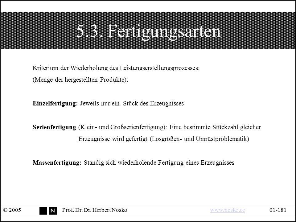 5.3. Fertigungsarten © 2005Prof. Dr. Dr. Herbert Noskowww.nosko.cc01-181www.nosko.cc Kriterium der Wiederholung des Leistungserstellungsprozesses: (Me