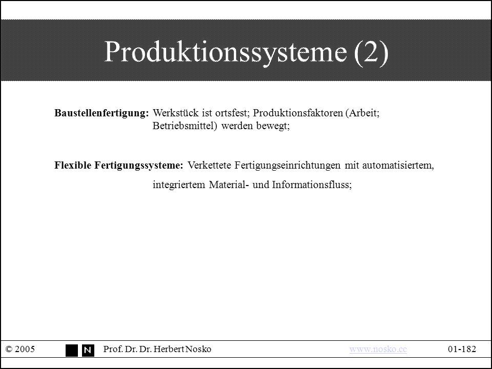 Produktionssysteme (2) © 2005Prof. Dr. Dr. Herbert Noskowww.nosko.cc01-182www.nosko.cc Baustellenfertigung:Werkstück ist ortsfest; Produktionsfaktoren