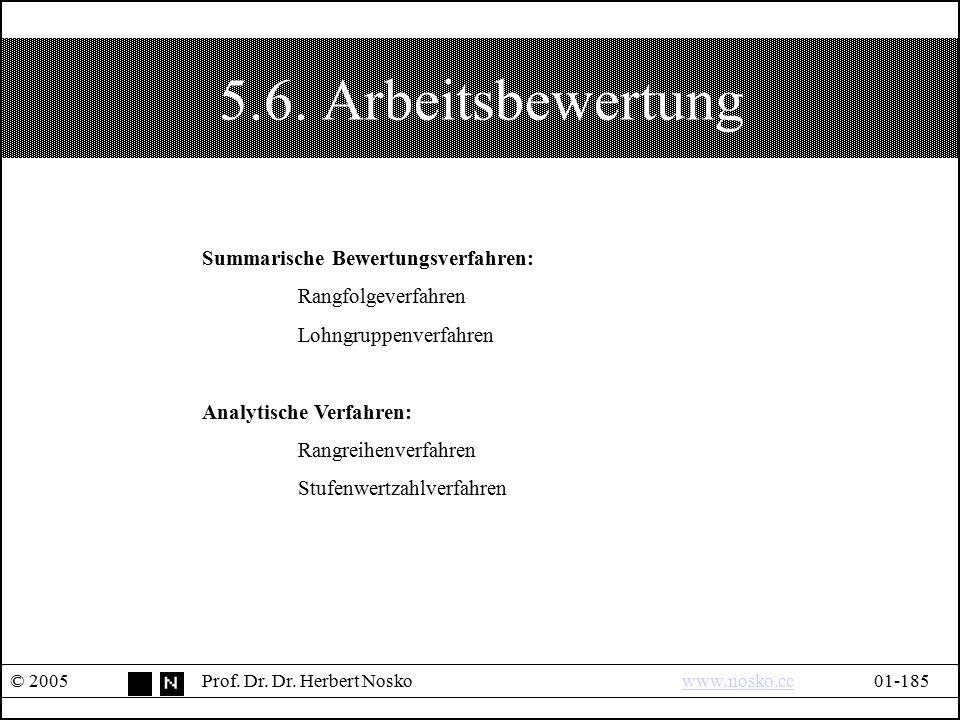 5.6. Arbeitsbewertung © 2005Prof. Dr. Dr. Herbert Noskowww.nosko.cc01-185www.nosko.cc Summarische Bewertungsverfahren: Rangfolgeverfahren Lohngruppenv
