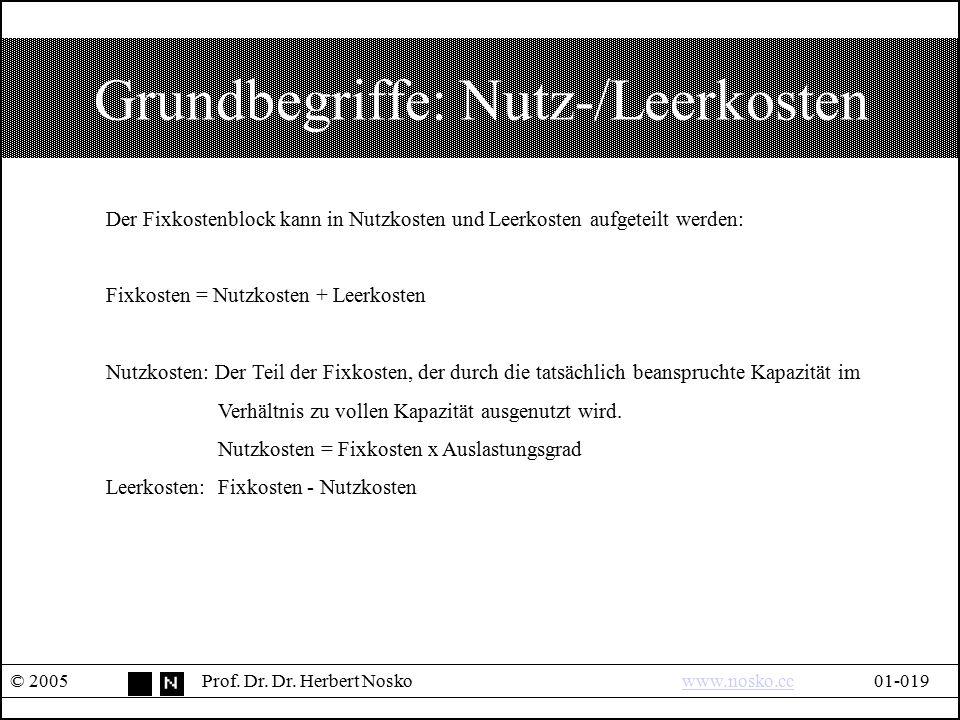 Grundbegriffe: Nutz-/Leerkosten © 2005Prof. Dr. Dr. Herbert Noskowww.nosko.cc01-019www.nosko.cc Der Fixkostenblock kann in Nutzkosten und Leerkosten a