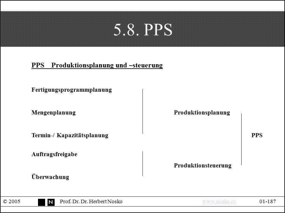 5.8. PPS © 2005Prof. Dr. Dr. Herbert Noskowww.nosko.cc01-187www.nosko.cc PPS Produktionsplanung und –steuerung Fertigungsprogrammplanung Mengenplanung