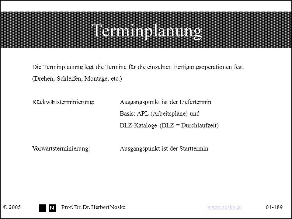 Terminplanung © 2005Prof. Dr. Dr. Herbert Noskowww.nosko.cc01-189www.nosko.cc Die Terminplanung legt die Termine für die einzelnen Fertigungsoperation