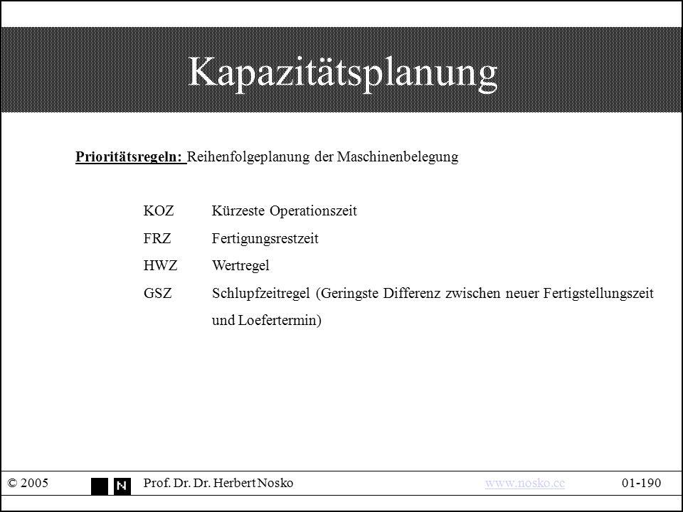 Kapazitätsplanung © 2005Prof. Dr. Dr. Herbert Noskowww.nosko.cc01-190www.nosko.cc Prioritätsregeln: Reihenfolgeplanung der Maschinenbelegung KOZKürzes