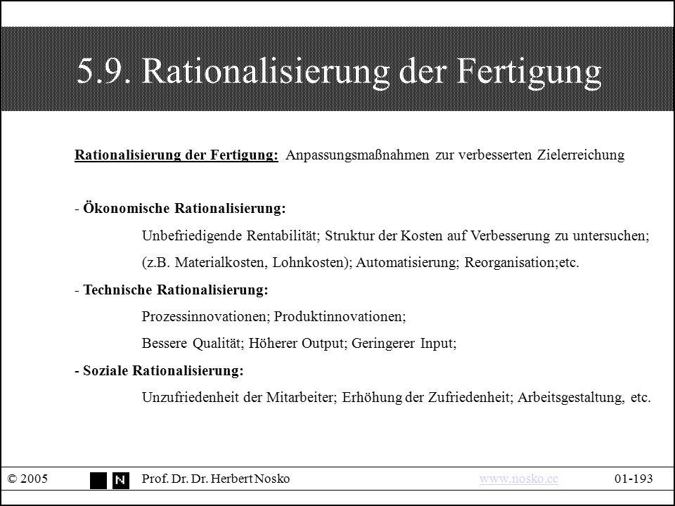 5.9. Rationalisierung der Fertigung © 2005Prof. Dr. Dr. Herbert Noskowww.nosko.cc01-193www.nosko.cc Rationalisierung der Fertigung: Anpassungsmaßnahme