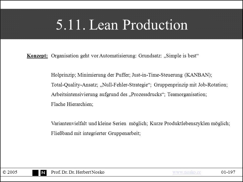 """5.11. Lean Production © 2005Prof. Dr. Dr. Herbert Noskowww.nosko.cc01-197www.nosko.cc Konzept:Organisation geht vor Automatisierung: Grundsatz: """"Simpl"""