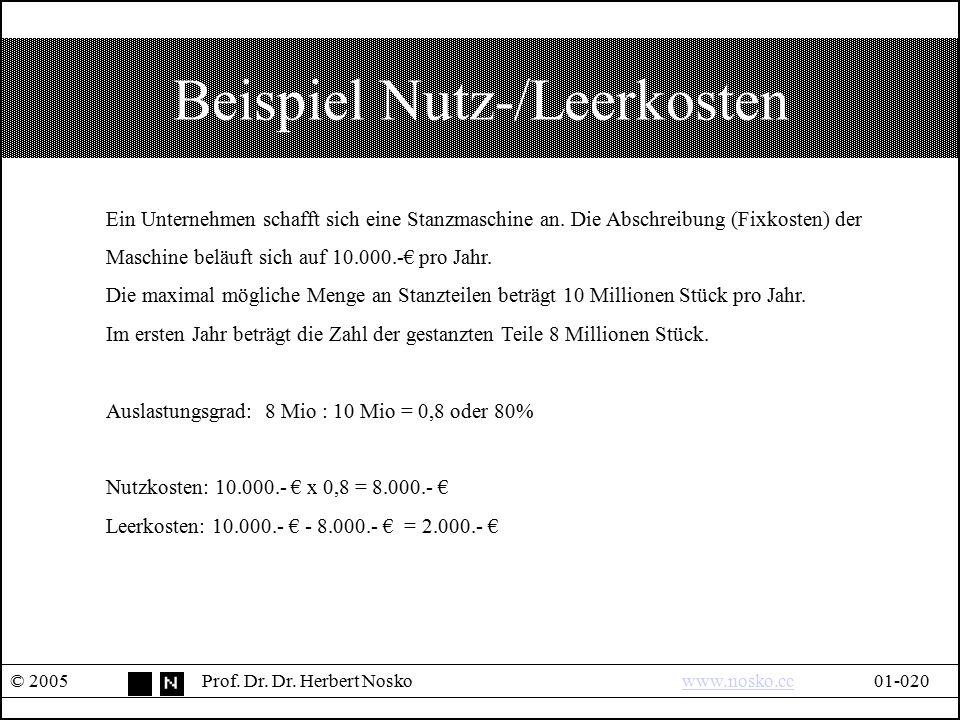 Beispiel Nutz-/Leerkosten © 2005Prof. Dr. Dr. Herbert Noskowww.nosko.cc01-020www.nosko.cc Ein Unternehmen schafft sich eine Stanzmaschine an. Die Absc