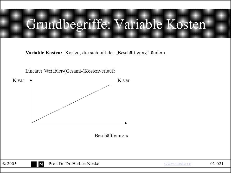 """Grundbegriffe: Variable Kosten © 2005Prof. Dr. Dr. Herbert Noskowww.nosko.cc01-021www.nosko.cc Variable Kosten: Kosten, die sich mit der """"Beschäftigun"""