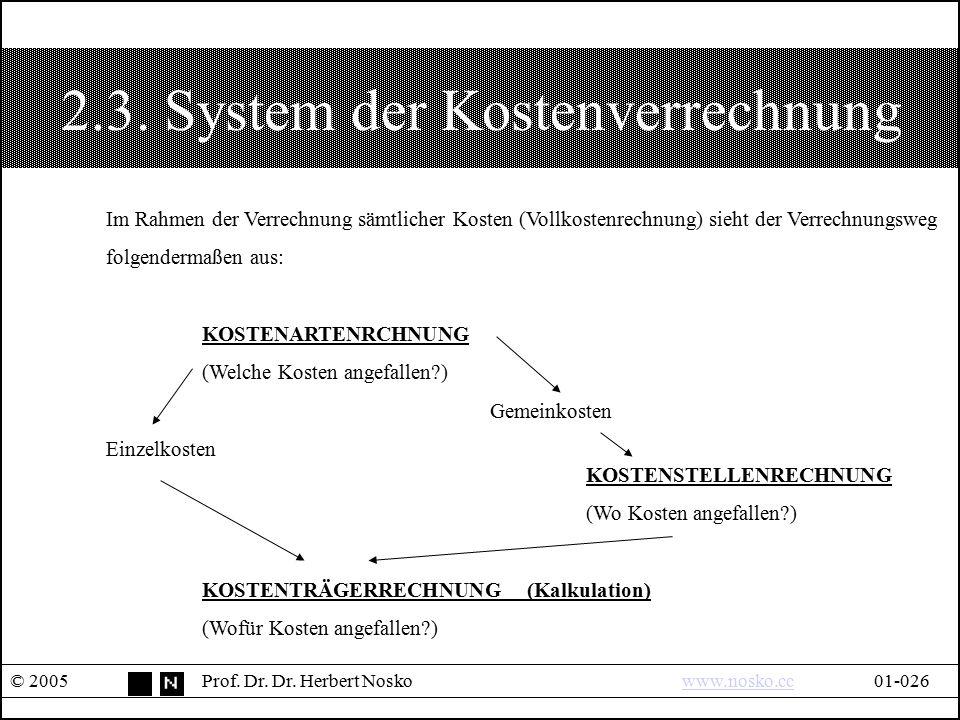 2.3. System der Kostenverrechnung © 2005Prof. Dr. Dr. Herbert Noskowww.nosko.cc01-026www.nosko.cc Im Rahmen der Verrechnung sämtlicher Kosten (Vollkos