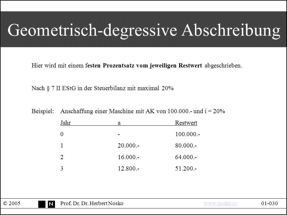 Geometrisch-degressive Abschreibung © 2005Prof. Dr. Dr. Herbert Noskowww.nosko.cc01-030www.nosko.cc Hier wird mit einem festen Prozentsatz vom jeweili