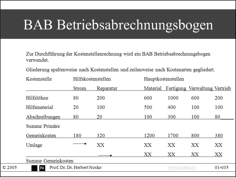 BAB Betriebsabrechnungsbogen © 2005Prof. Dr. Dr. Herbert Noskowww.nosko.cc01-035www.nosko.cc Zur Durchführung der Kostenstellenrechnung wird ein BAB B