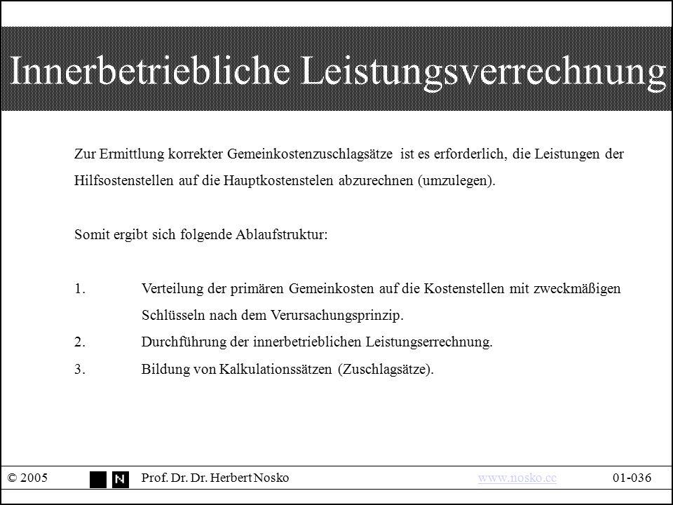 Innerbetriebliche Leistungsverrechnung © 2005Prof. Dr. Dr. Herbert Noskowww.nosko.cc01-036www.nosko.cc Zur Ermittlung korrekter Gemeinkostenzuschlagsä