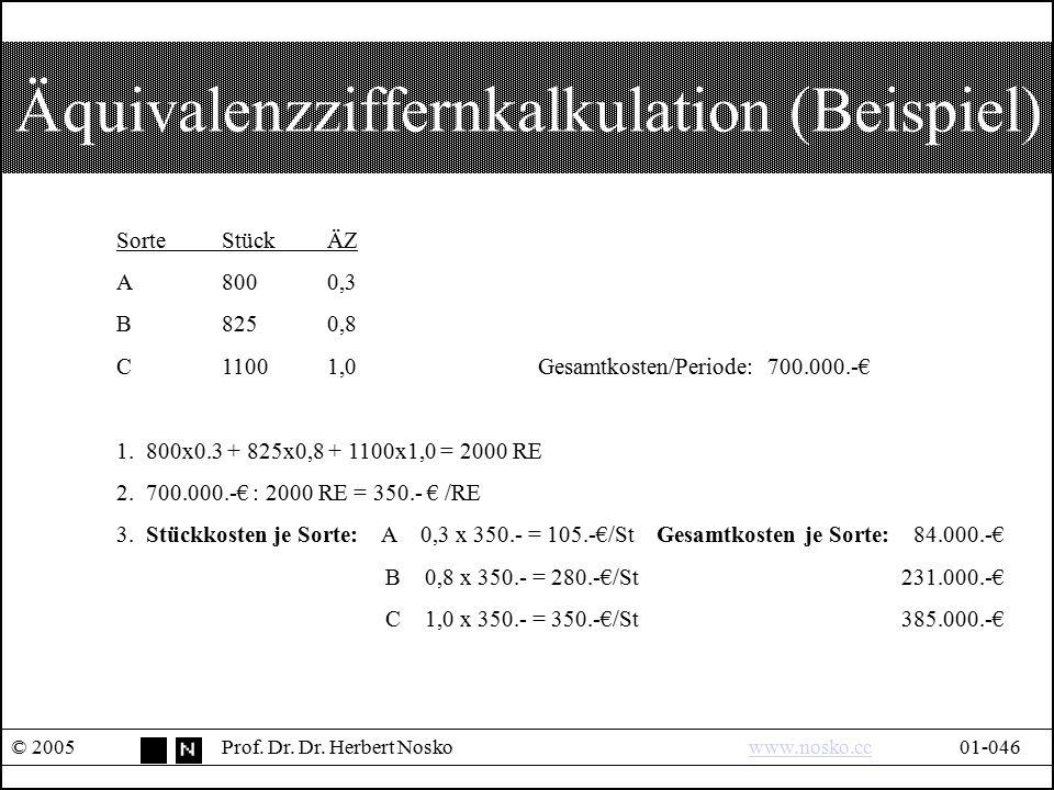 Äquivalenzziffernkalkulation (Beispiel) © 2005Prof. Dr. Dr. Herbert Noskowww.nosko.cc01-046www.nosko.cc SorteStückÄZ A8000,3 B8250,8 C11001,0 Gesamtko