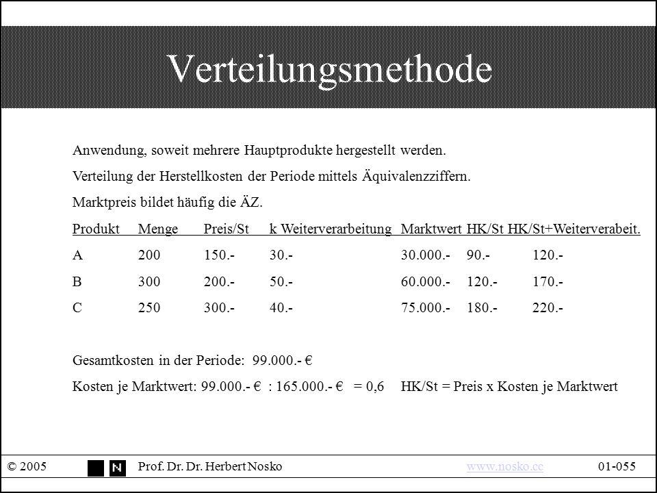 Verteilungsmethode © 2005Prof. Dr. Dr. Herbert Noskowww.nosko.cc01-055www.nosko.cc Anwendung, soweit mehrere Hauptprodukte hergestellt werden. Verteil