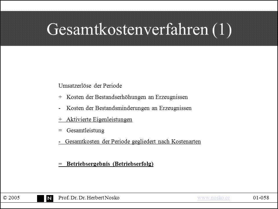 Gesamtkostenverfahren (1) © 2005Prof. Dr. Dr. Herbert Noskowww.nosko.cc01-058www.nosko.cc Umsatzerlöse der Periode + Kosten der Bestandserhöhungen an