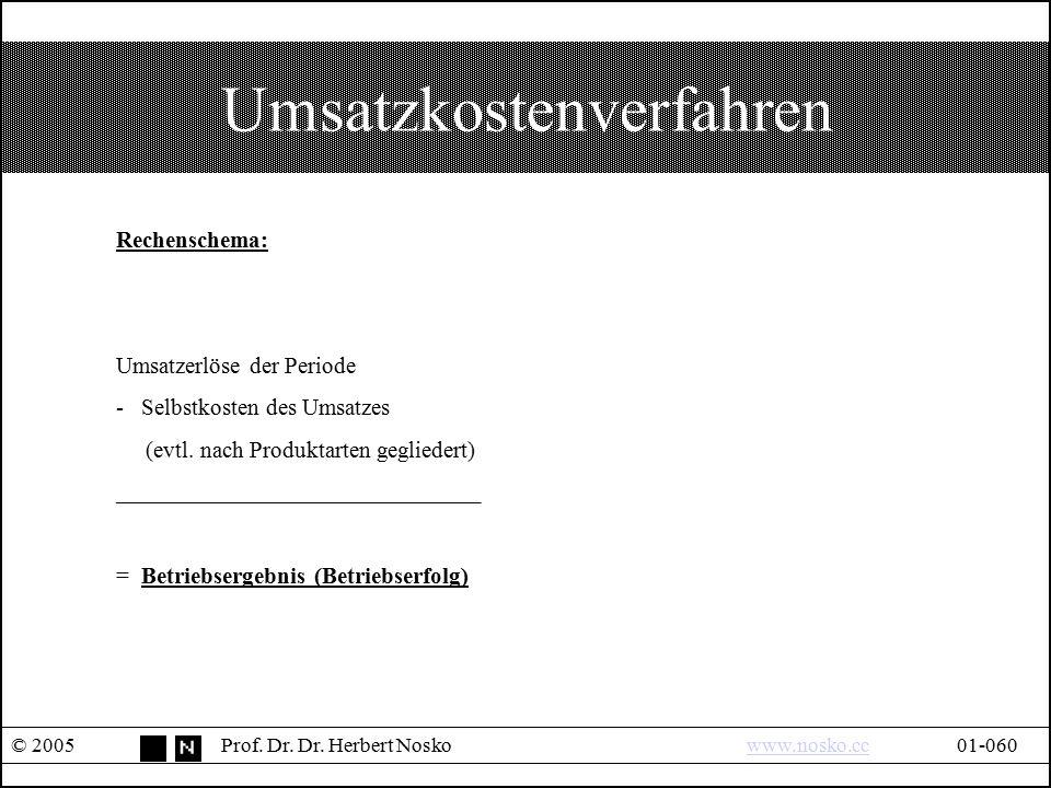 Umsatzkostenverfahren © 2005Prof. Dr. Dr. Herbert Noskowww.nosko.cc01-060www.nosko.cc Rechenschema: Umsatzerlöse der Periode - Selbstkosten des Umsatz