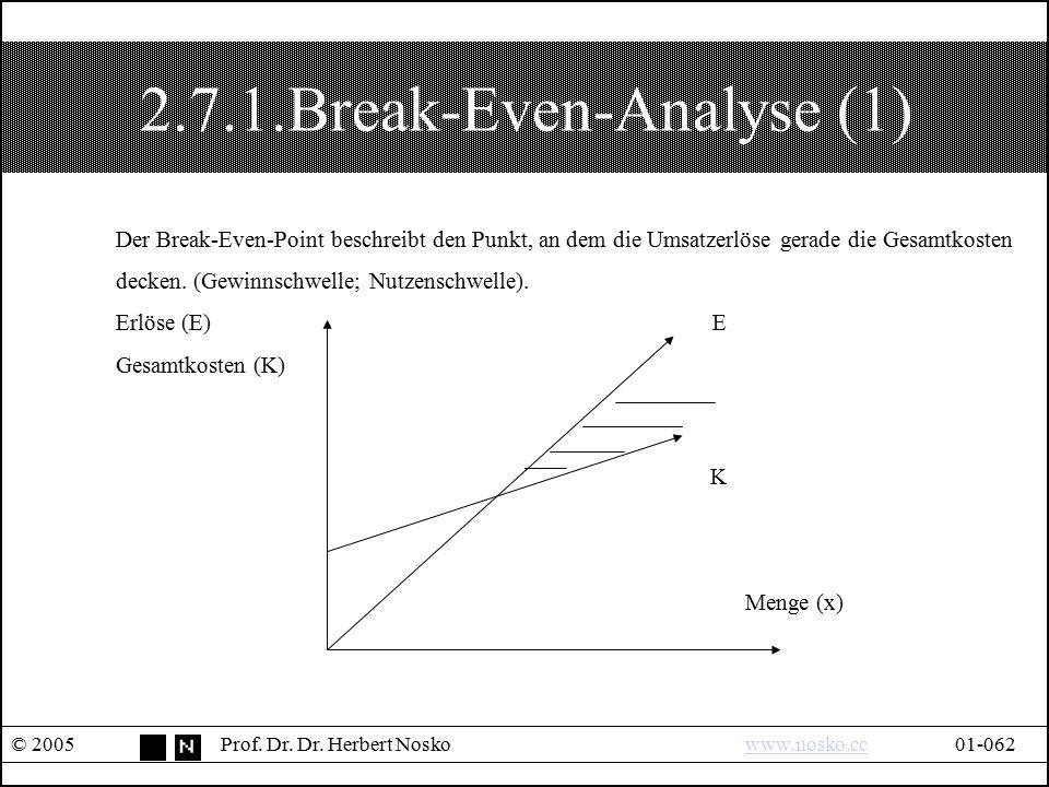 2.7.1.Break-Even-Analyse (1) © 2005Prof. Dr. Dr. Herbert Noskowww.nosko.cc01-062www.nosko.cc Der Break-Even-Point beschreibt den Punkt, an dem die Ums