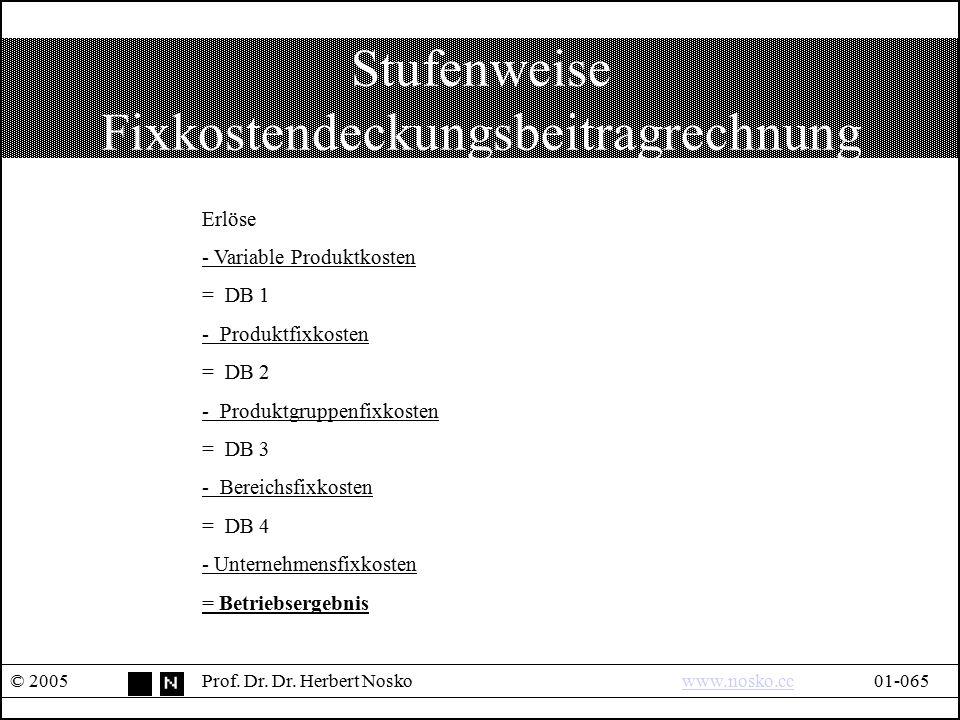 Stufenweise Fixkostendeckungsbeitragrechnung © 2005Prof. Dr. Dr. Herbert Noskowww.nosko.cc01-065www.nosko.cc Erlöse - Variable Produktkosten = DB 1 -