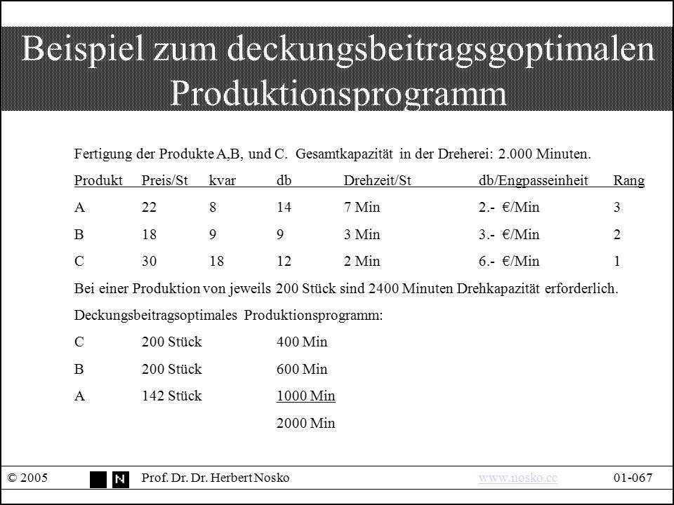 Beispiel zum deckungsbeitragsgoptimalen Produktionsprogramm © 2005Prof. Dr. Dr. Herbert Noskowww.nosko.cc01-067www.nosko.cc Fertigung der Produkte A,B