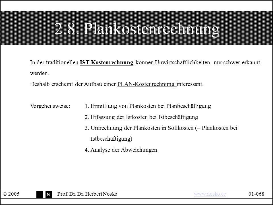 2.8. Plankostenrechnung © 2005Prof. Dr. Dr. Herbert Noskowww.nosko.cc01-068www.nosko.cc In der traditionellen IST-Kostenrechnung können Unwirtschaftli