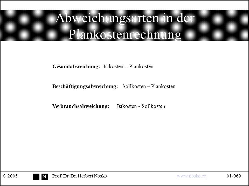 Abweichungsarten in der Plankostenrechnung © 2005Prof. Dr. Dr. Herbert Noskowww.nosko.cc01-069www.nosko.cc Gesamtabweichung: Istkosten – Plankosten Be