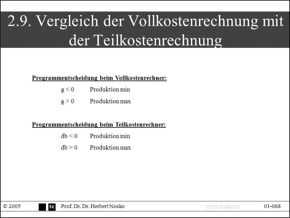 2.9. Vergleich der Vollkostenrechnung mit der Teilkostenrechnung © 2005Prof. Dr. Dr. Herbert Noskowww.nosko.cc01-068www.nosko.cc Programmentscheidung