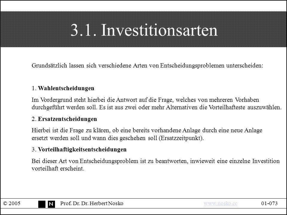 3.1. Investitionsarten © 2005Prof. Dr. Dr. Herbert Noskowww.nosko.cc01-073www.nosko.cc Grundsätzlich lassen sich verschiedene Arten von Entscheidungsp