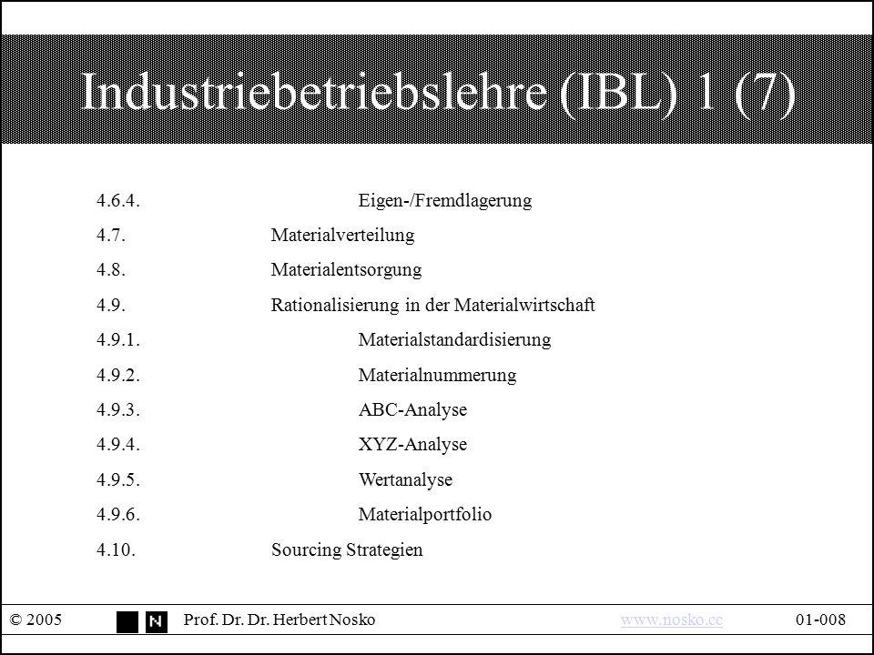 Industriebetriebslehre (IBL) 1 (7) © 2005Prof. Dr. Dr. Herbert Noskowww.nosko.cc01-008www.nosko.cc 4.6.4.Eigen-/Fremdlagerung 4.7.Materialverteilung 4