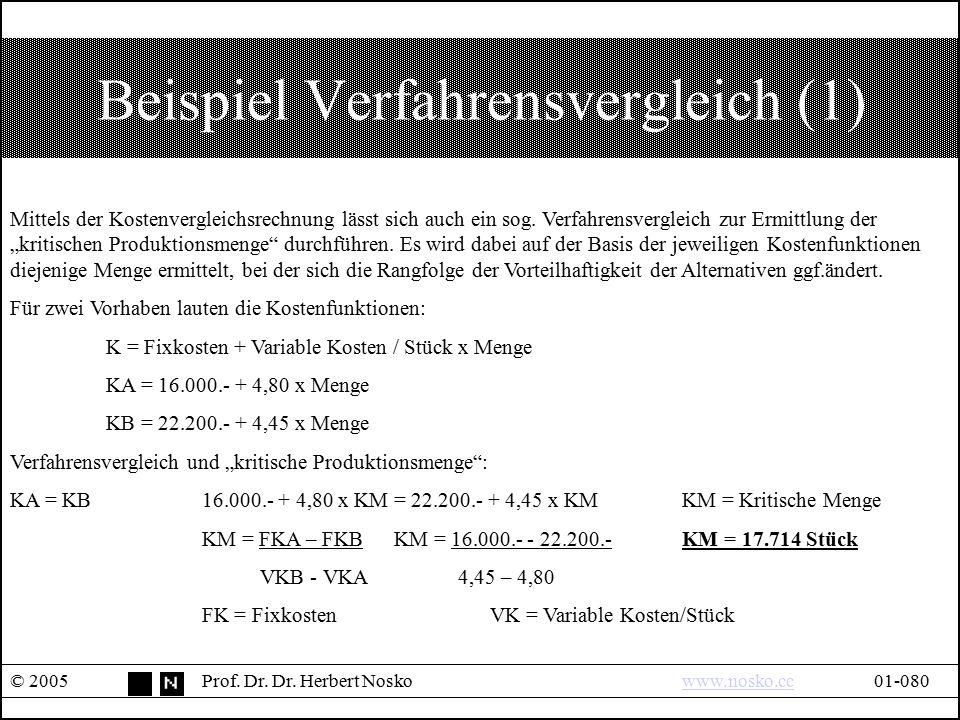 Beispiel Verfahrensvergleich (1) © 2005Prof. Dr. Dr. Herbert Noskowww.nosko.cc01-080www.nosko.cc Mittels der Kostenvergleichsrechnung lässt sich auch