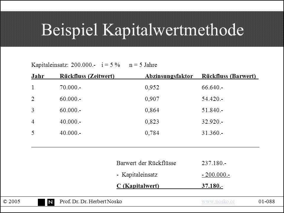 Beispiel Kapitalwertmethode © 2005Prof. Dr. Dr. Herbert Noskowww.nosko.cc01-088www.nosko.cc Kapitaleinsatz: 200.000.- i = 5 % n = 5 Jahre JahrRückflus