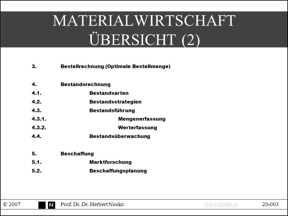 MATERIALWIRTSCHAFT ÜBERSICHT (2) © 2007Prof. Dr. Dr. Herbert Noskowww.nosko.cc20-003www.nosko.cc 3.Bestellrechnung (Optimale Bestellmenge) 4.Bestandsr