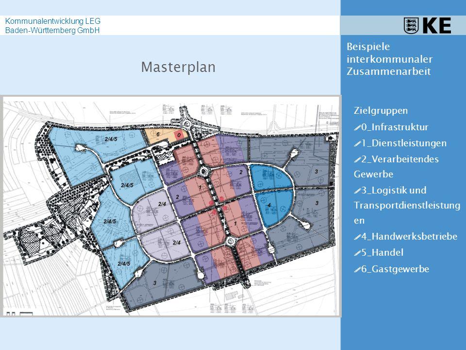 Masterplan Zielgruppen . 0_Infrastruktur . 1_Dienstleistungen .