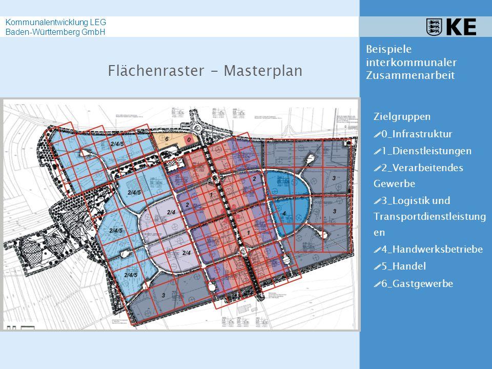 Flächenraster - Masterplan Zielgruppen ! 0_Infrastruktur ! 1_Dienstleistungen ! 2_Verarbeitendes Gewerbe ! 3_Logistik und Transportdienstleistung en !