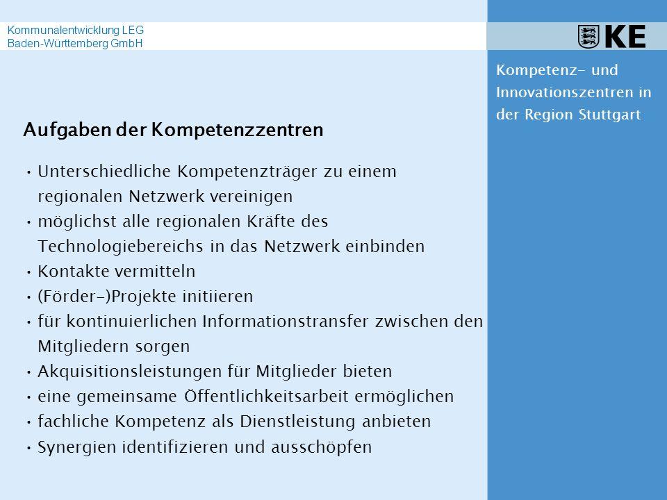 Unterschiedliche Kompetenzträger zu einem regionalen Netzwerk vereinigen möglichst alle regionalen Kräfte des Technologiebereichs in das Netzwerk einbinden Kontakte vermitteln (Förder-)Projekte initiieren für kontinuierlichen Informationstransfer zwischen den Mitgliedern sorgen Akquisitionsleistungen für Mitglieder bieten eine gemeinsame Öffentlichkeitsarbeit ermöglichen fachliche Kompetenz als Dienstleistung anbieten Synergien identifizieren und ausschöpfen Aufgaben der Kompetenzzentren Kommunalentwicklung LEG Baden-Württemberg GmbH Kompetenz- und Innovationszentren in der Region Stuttgart