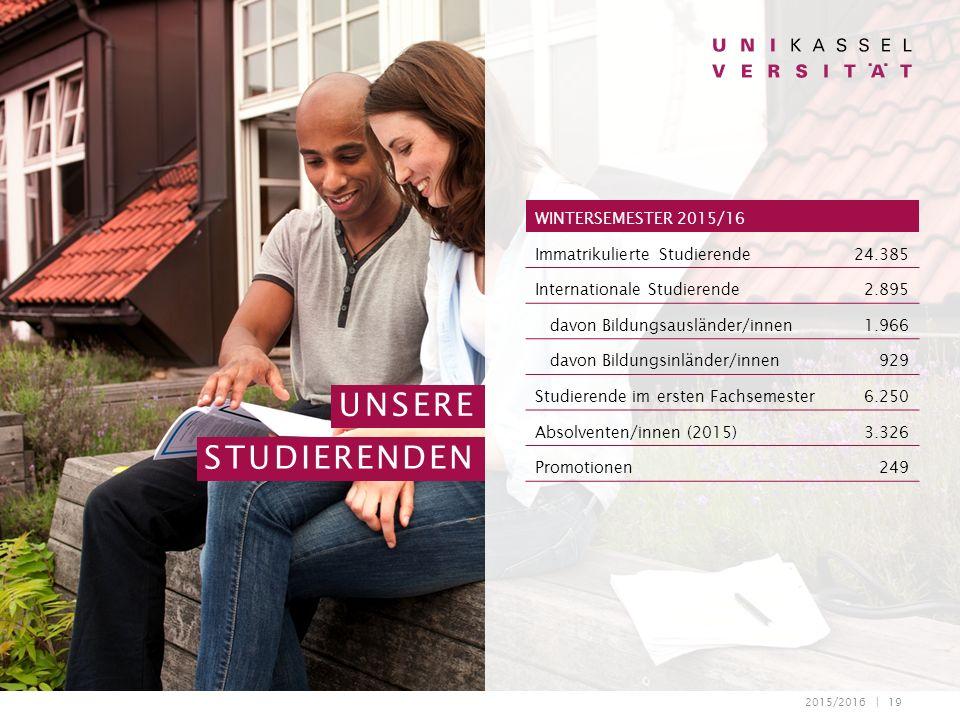2015/2016 | 19 UNSERE STUDIERENDEN WINTERSEMESTER 2015/16 Immatrikulierte Studierende24.385 Internationale Studierende2.895 davon Bildungsausländer/innen1.966 davon Bildungsinländer/innen929 Studierende im ersten Fachsemester6.250 Absolventen/innen (2015)3.326 Promotionen249
