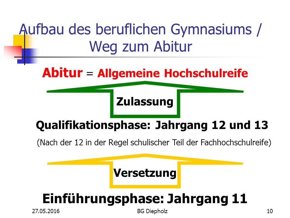 27.05.2016BG Diepholz9 Berufliches Gymnasium: Ziel Allgemeine Hochschulreife = Abitur