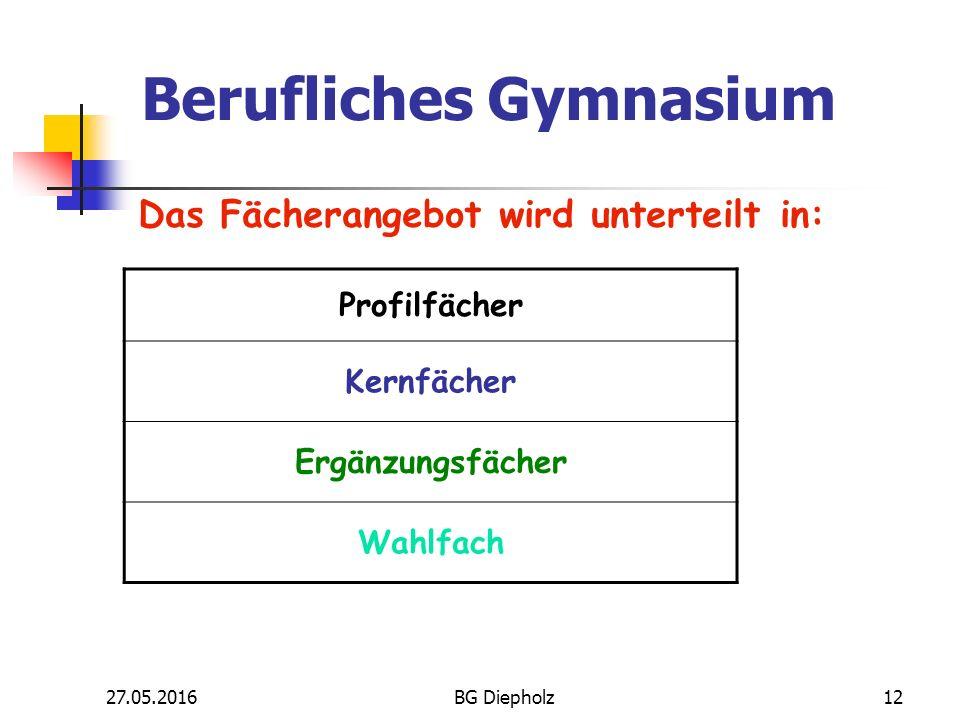 27.05.2016BG Diepholz11 Berufliches Gymnasium: Ziele Studier- fähigkeit Berufs- bildung Methoden- lernen Allgemein- bildung