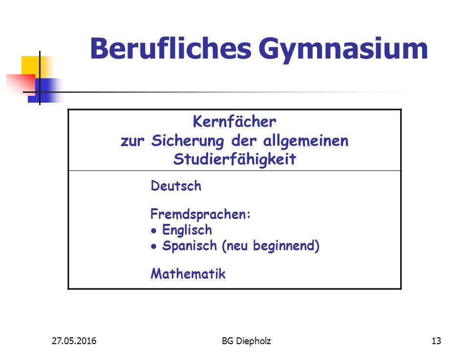 27.05.2016BG Diepholz12 Das Fächerangebot wird unterteilt in: Profilfächer Kernfächer Ergänzungsfächer Wahlfach Berufliches Gymnasium