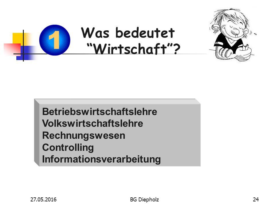 27.05.2016BG Diepholz23 Was bedeutet Wirtschaft ? Fächer und Lerninhalte und nach dem Abitur?