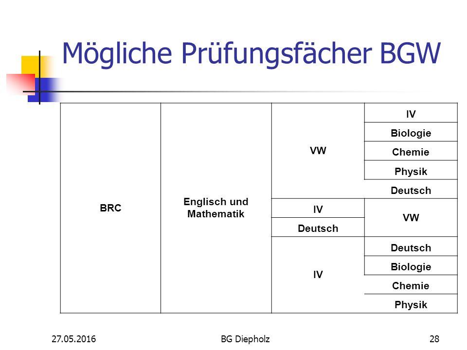 27.05.2016BG Diepholz27 Mögliche Prüfungsfächer BGW 1. Prüfungsfach 2. und 3. Prüfungsfach4. und 5. Prüfungsfach BRC Deutsch und Englisch VW IV Mathem
