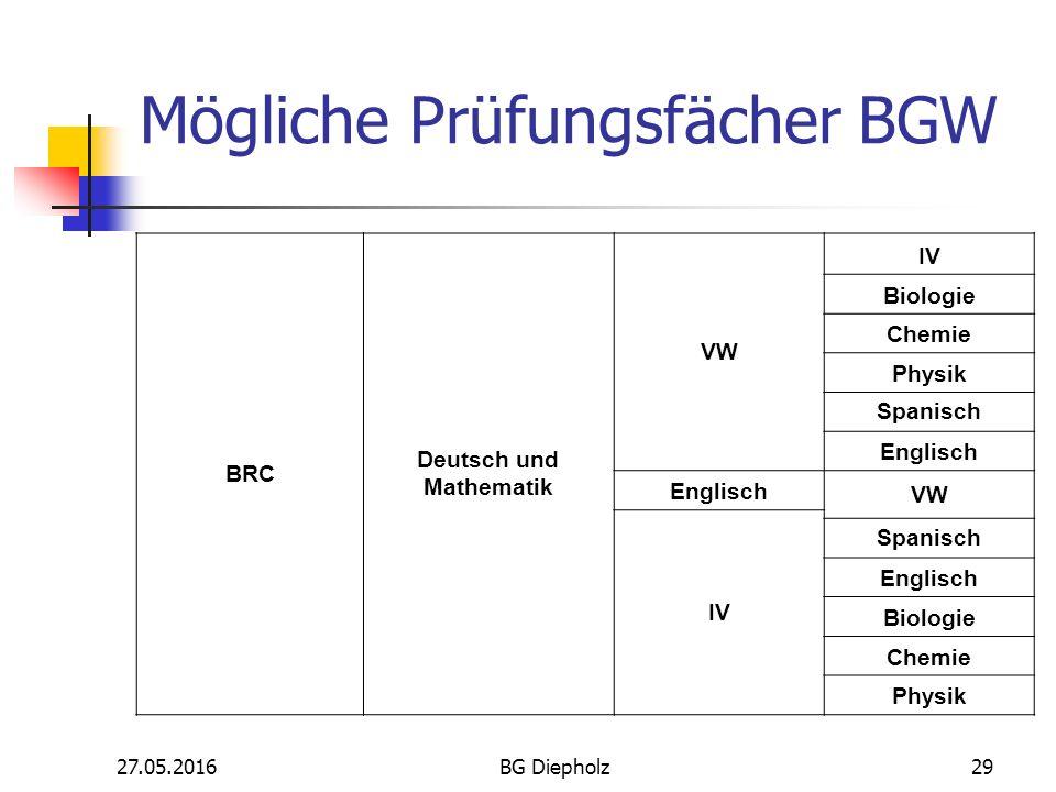 27.05.2016BG Diepholz28 Mögliche Prüfungsfächer BGW BRC Englisch und Mathematik VW IV Biologie Chemie Physik Deutsch IV VW Deutsch IV Deutsch Biologie