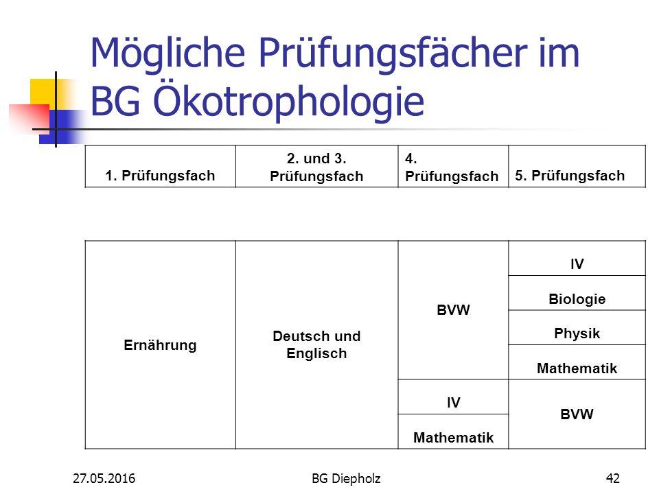 27.05.2016BG Diepholz41 Stundentafel – Jahrgang 11 Schulstunden pro Woche Kernfächer Ergänzungs- fächer Wahlfach Profil- fächer