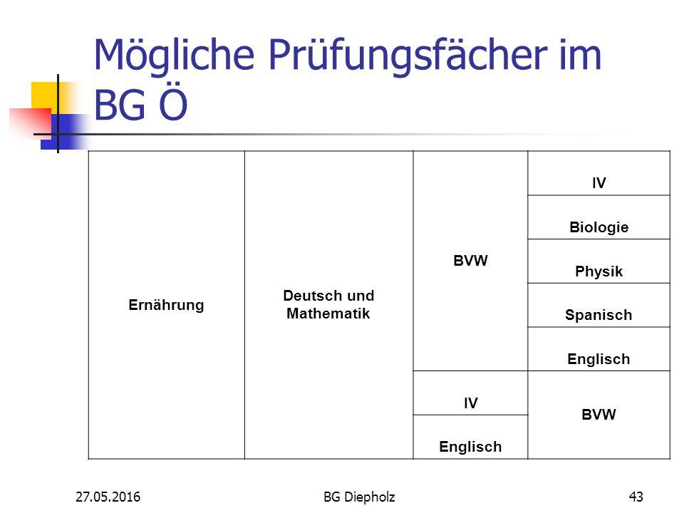 27.05.2016BG Diepholz42 Mögliche Prüfungsfächer im BG Ökotrophologie 1.