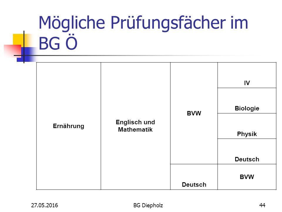 27.05.2016BG Diepholz43 Mögliche Prüfungsfächer im BG Ö Ernährung Deutsch und Mathematik BVW IV Biologie Physik Spanisch Englisch IV BVW Englisch