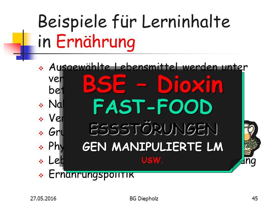 27.05.2016BG Diepholz44 Mögliche Prüfungsfächer im BG Ö Ernährung Englisch und Mathematik BVW IV Biologie Physik Deutsch BVW