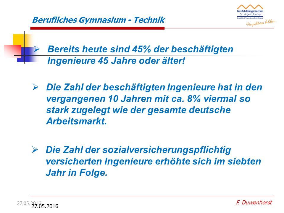 27.05.2016 F. Duwenhorst Berufliches Gymnasium - Technik Der Arbeitsmarkt für Ingenieurinnen und Ingenieure: Anhaltende Exporterfolge und der Trend zu